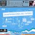 El 12 de marzo se celebra el Día Internacional del Tuitero