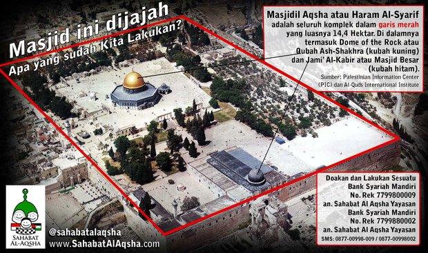 Komplek Al-Aqsa