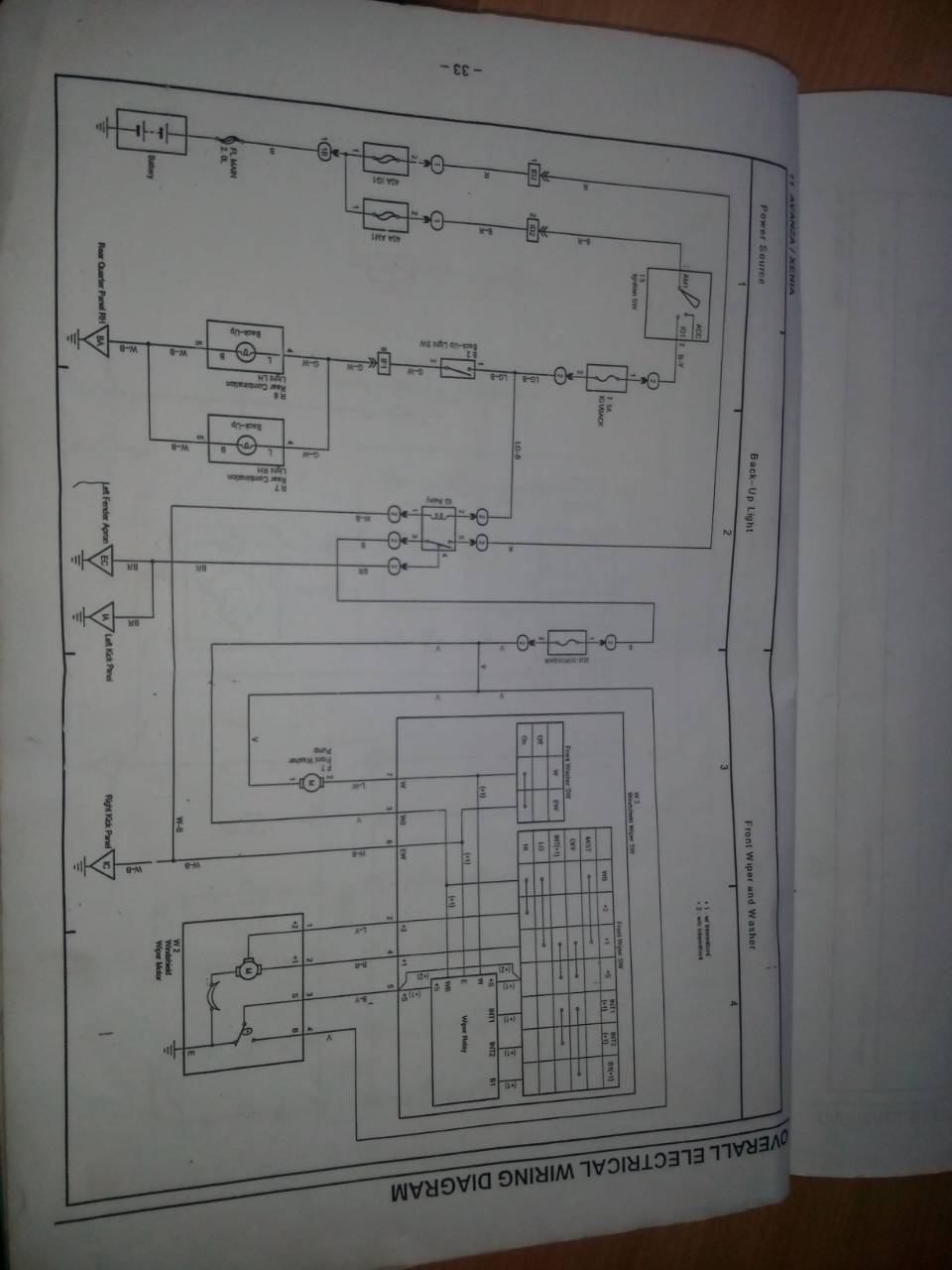 Sistem Washer Mobil Diagram Wairing  Sistem Washer