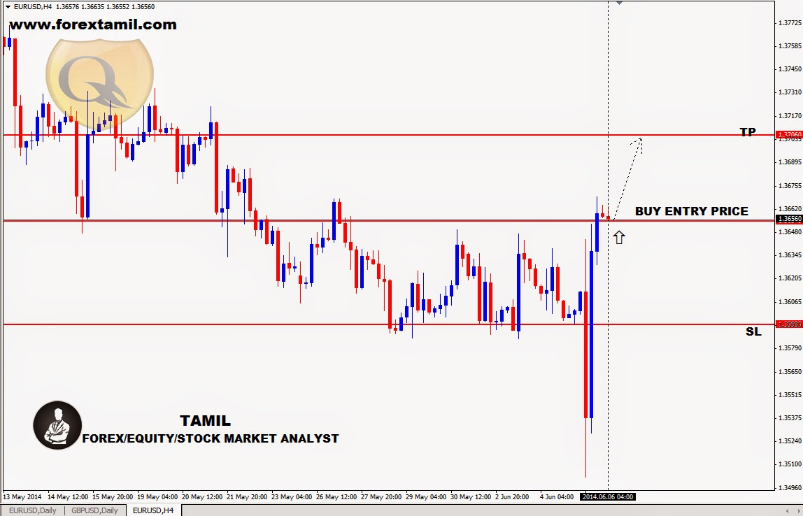 Forex paul forum