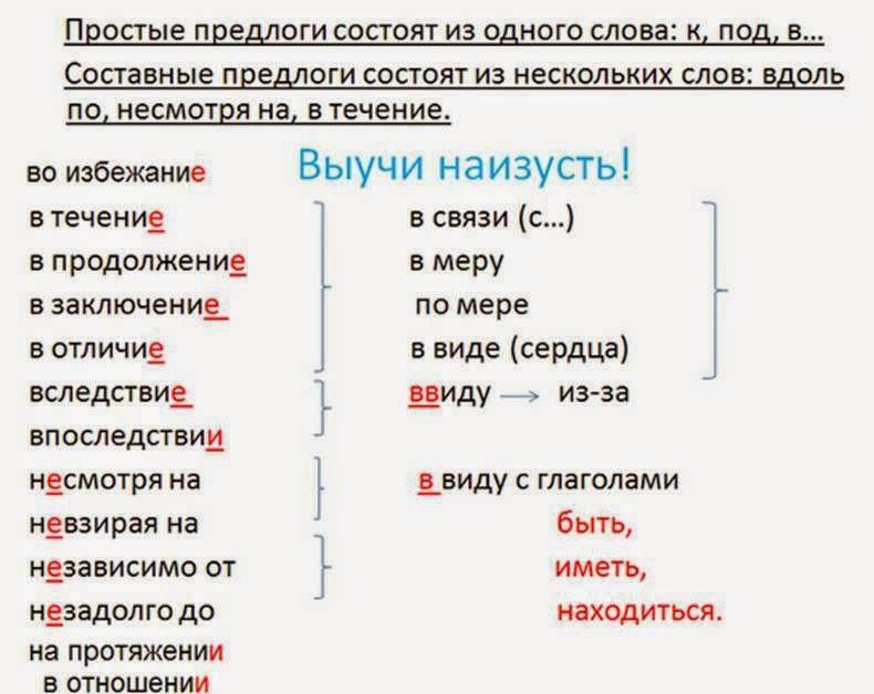 таблица производных слов в английском