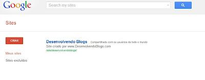 Painel Google Sites.
