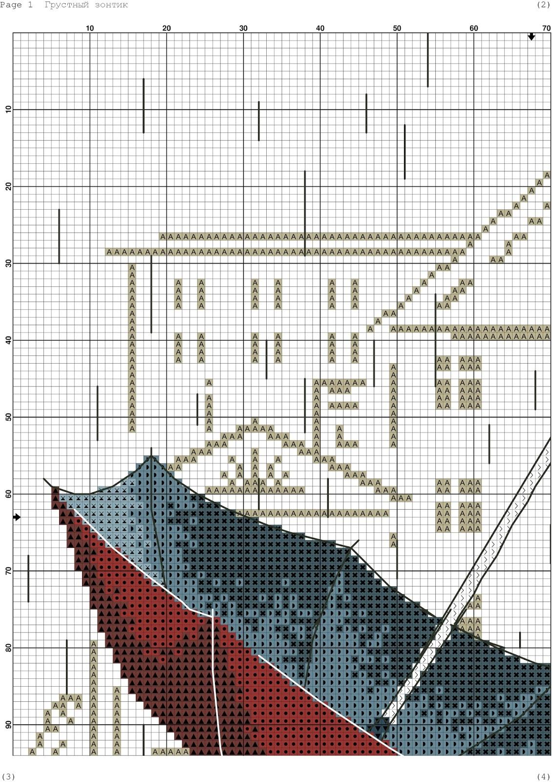 Вышивка крестом зонтики 85