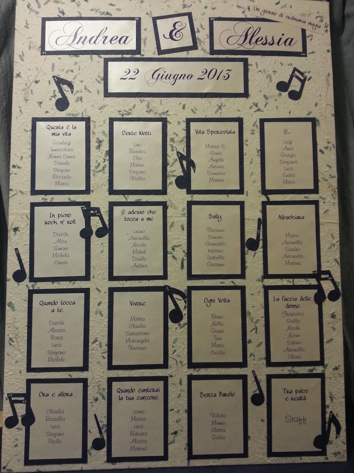 Top Get Married: Tableau de Mariage  Vasco vs Liga LT18