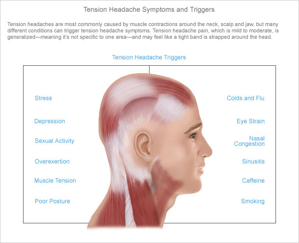 the most common causes symptoms and types of stress