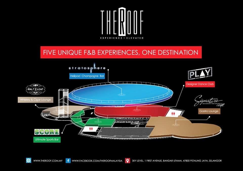 play signature score stratosphere