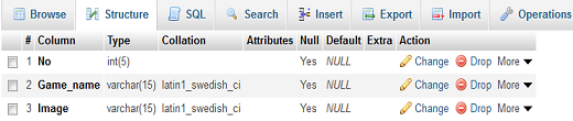 Structure of table in mysql