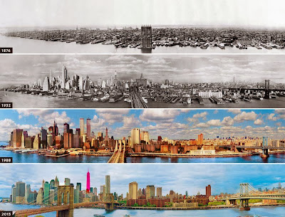 Evolution Of The New York Skyline