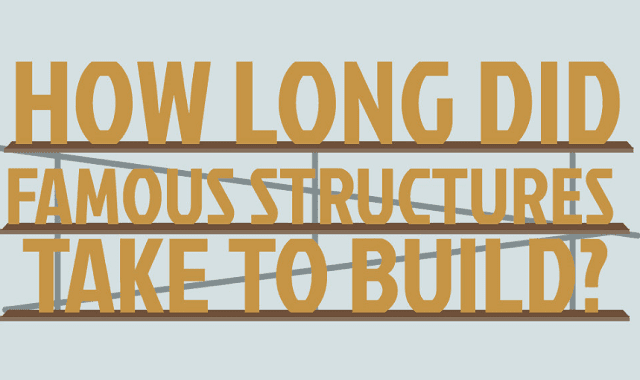 Image: How Long Did Famous Structures Take to Build?