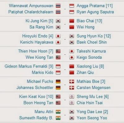 Jadwal Pertandingan BWF World Championships 2014 Hari Ke Empat Ganda Putra MD