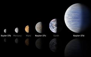 planet yang dapat dihuni