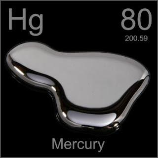 Daftar Kosmetik Yang Mengandung Merkuri