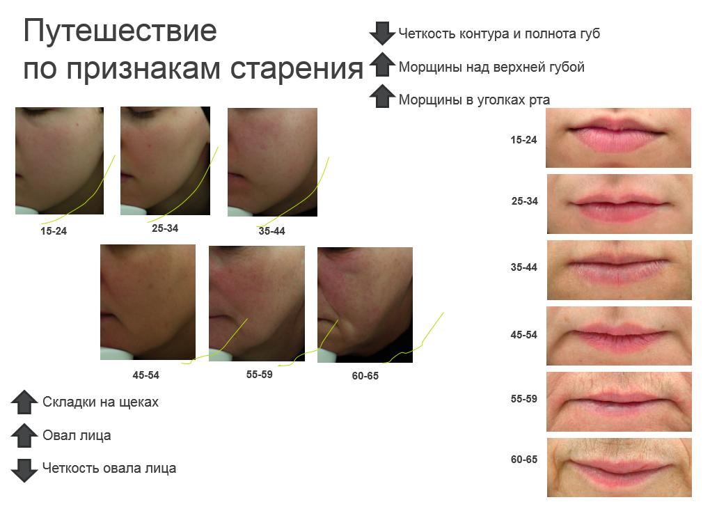 конфигурация женских половых губ-ди1