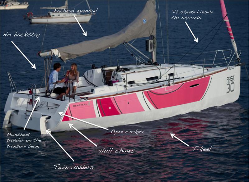 Sailing blog | S/Y Dolphin Dance | a Finnish Hallberg-Rassy 29 ...