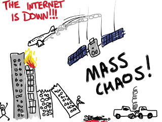 the internet is down