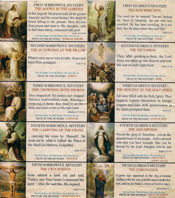 English Rosary
