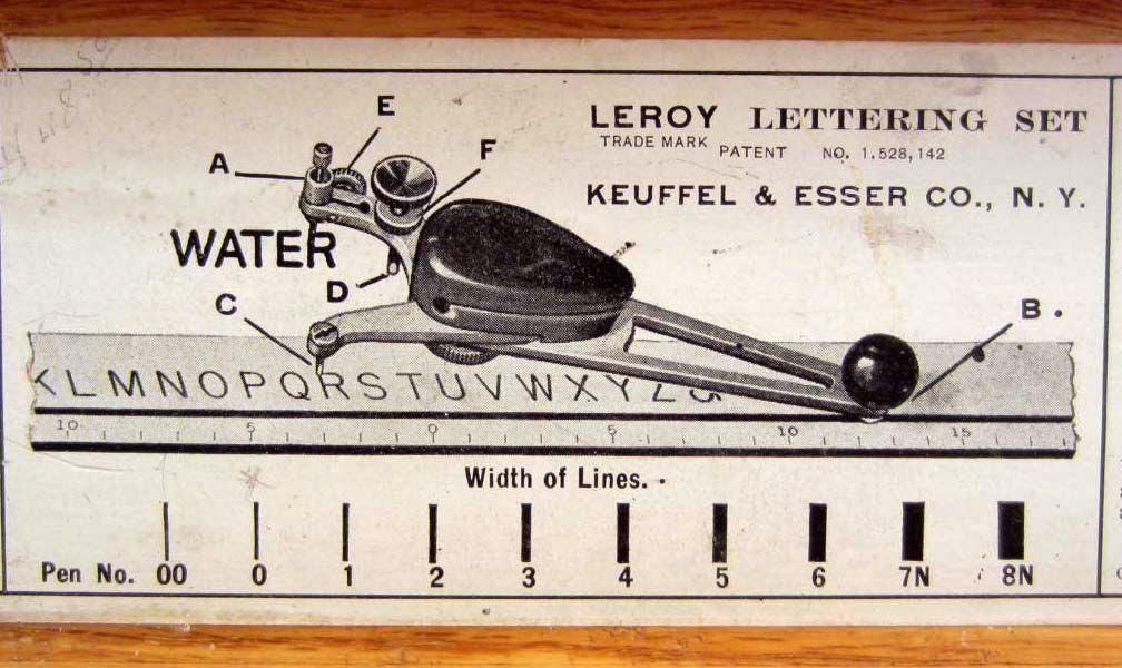 Leroy Lettering Set