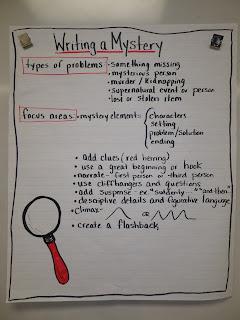 20 Mystery Story Ideas