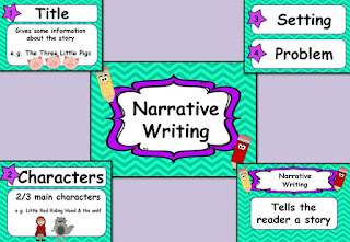 Ms. Forde's Classroom: First Steps Writing (Narrative Writing)