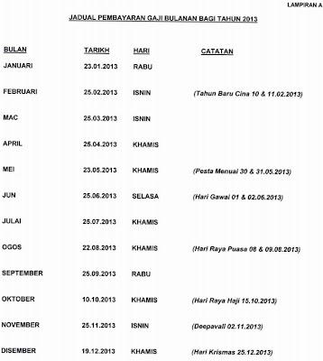 2013 surat pekeliling akauntan negara malaysia bilangan 4 tahun 2013