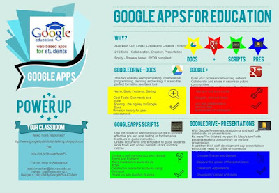 Google docs for Education