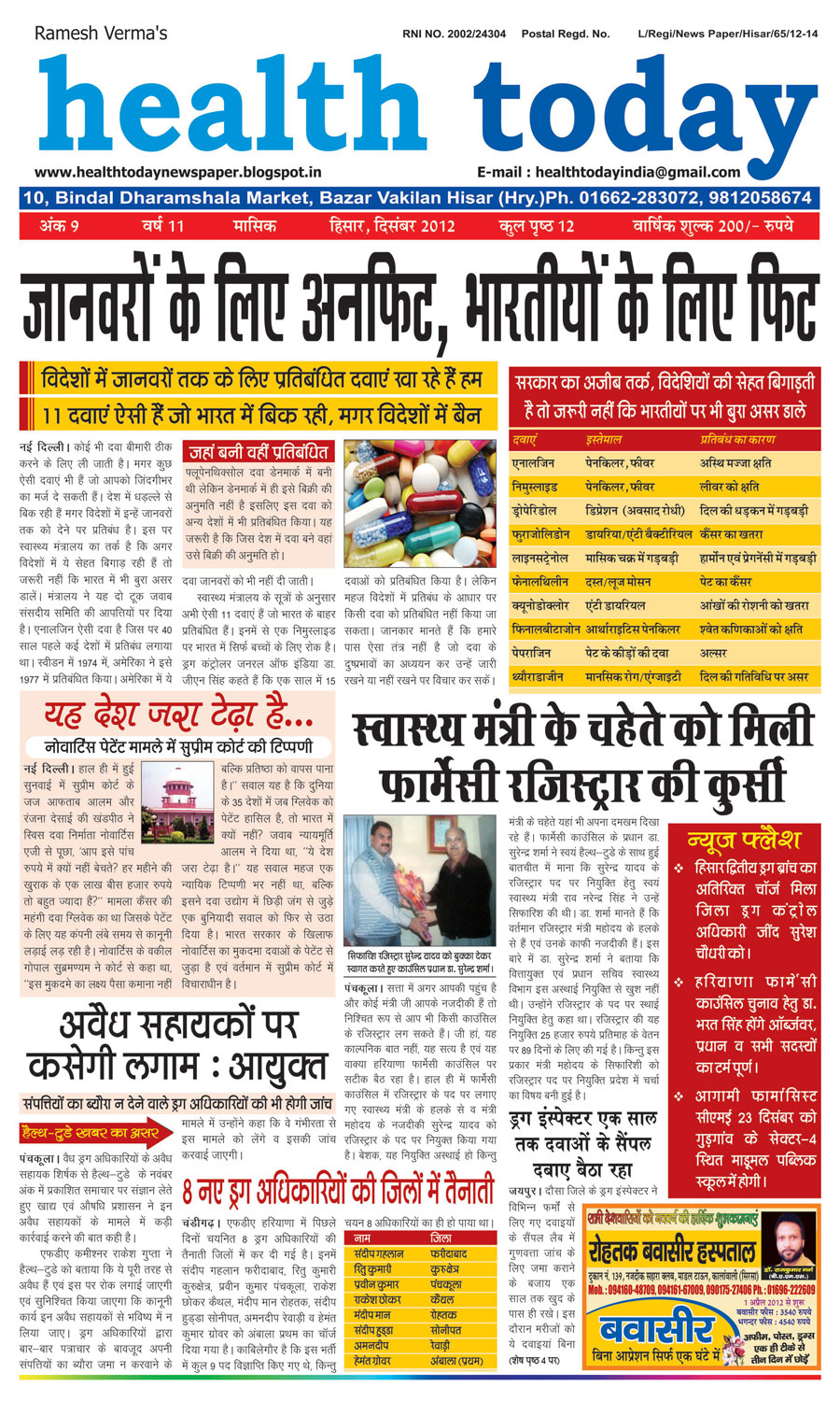 ban medicine in world but use in india new drug officer asistant fda health today india hisar top pharma news medical health pharmacy registrar haryana surender yadav
