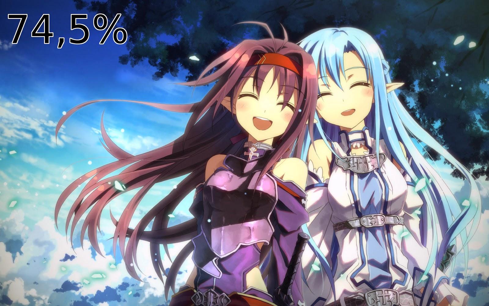 Sword Art Online 2 Rating