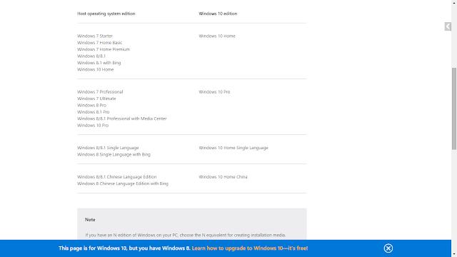 O grande dia chegou! Windows 10 lançado! Não recebeu ainda? Saiba como instalar