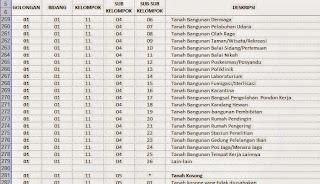 Kartu Inventaris Barang (KIB)