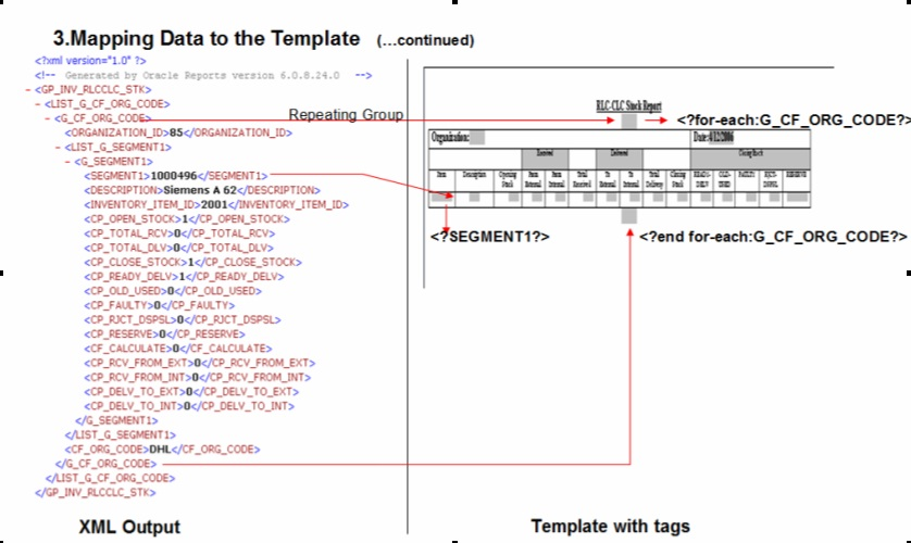 date format in xml publisher template - oracle concepts for you xml publisher report from rdf