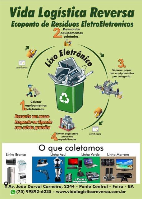 Ecoponto de Resíduos Eletrônicos