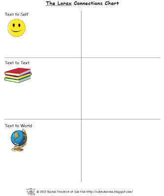 Connections Chart, Cause and Effect, reading and writing skills