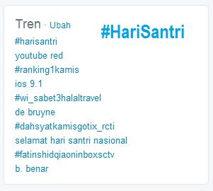 Hastag #HariSantri Jadi Trending Topic di Twitter