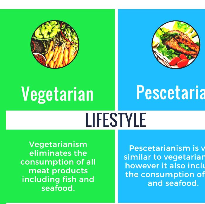 Pescetarianism fish and veggie diet for Fish and veggie diet