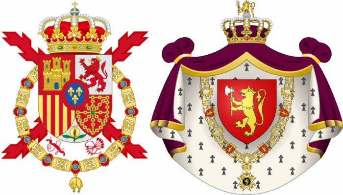 Королівські символи ,Наддержавної Королівської Служби.