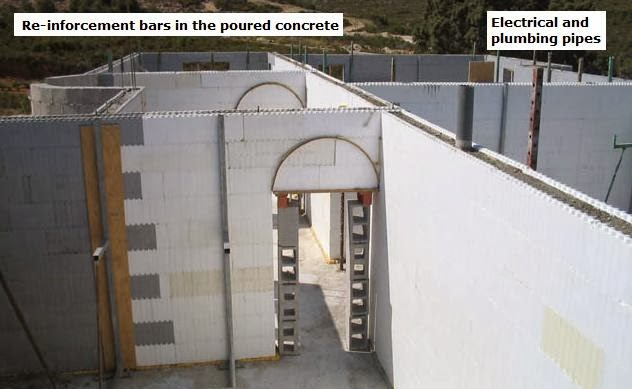 Philippines construction insulated concrete forms for Icf concrete