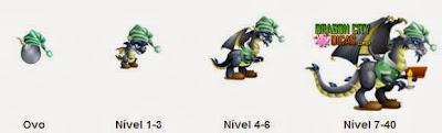 Dragão Scrooge