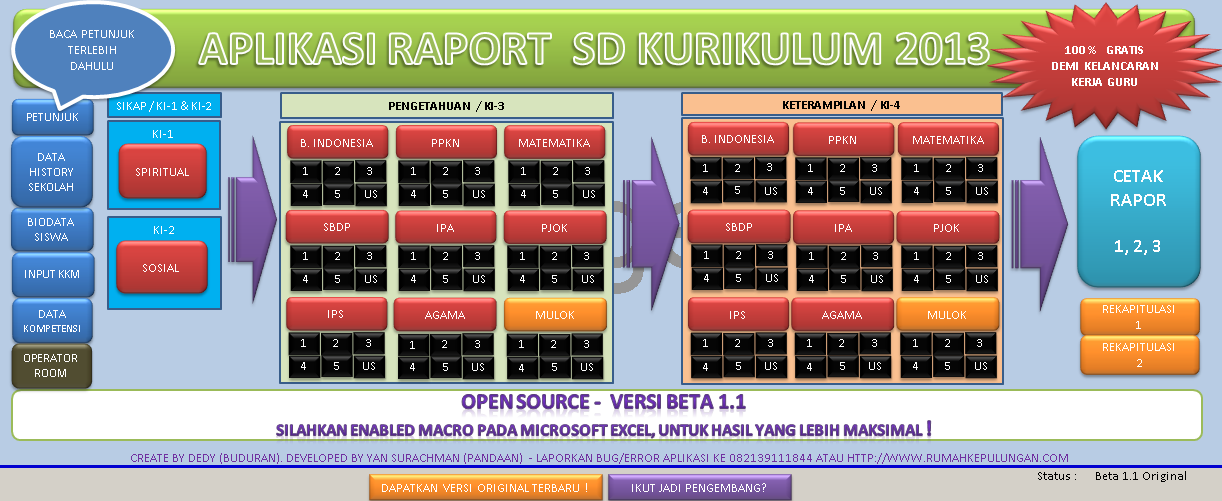 APLIKASI RAPOR SD, SMP/MTs, SMA/MA/SMK KURIKULUM 2013