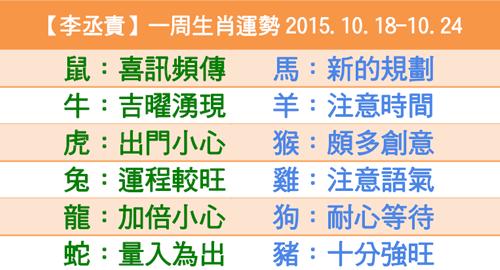 【李丞責】一周生肖運勢2015.10.18-10.24