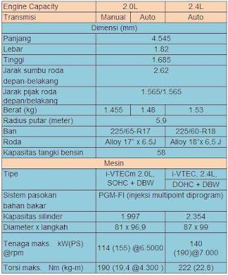 nissan x trail 2014 sungguh mengoda x trail vs crv audiq3 vs bmw x1 vs