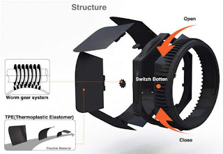 Cara Menggunakan Manual Mode Canon/Nikon Setting Diafragma dan Shutter