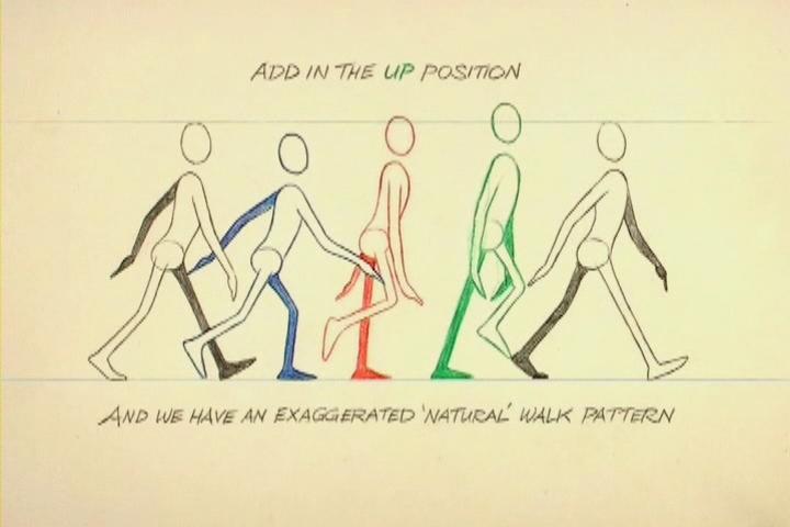 Как сделать анимацию ходьбы 422