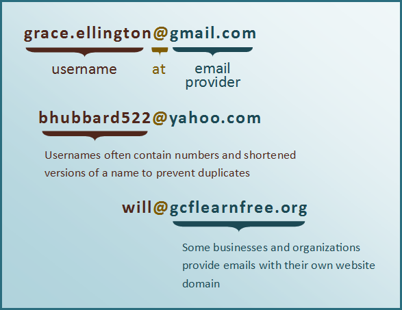 UNIT 5 : Introduction to Email | Anthzo Blog