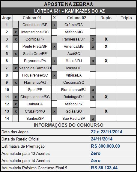 LOTECA 631 - KAMIKAZES DO AZ