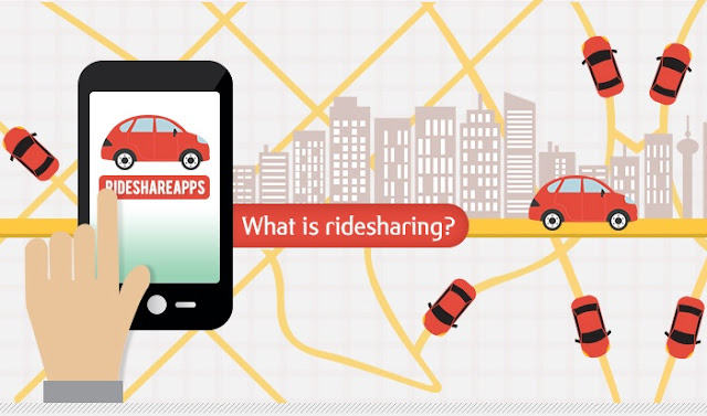 Ride Sharing Infographic