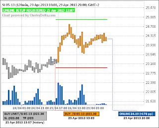Long SI (серебро) (25.04.13) - (closed) - (+162pp)