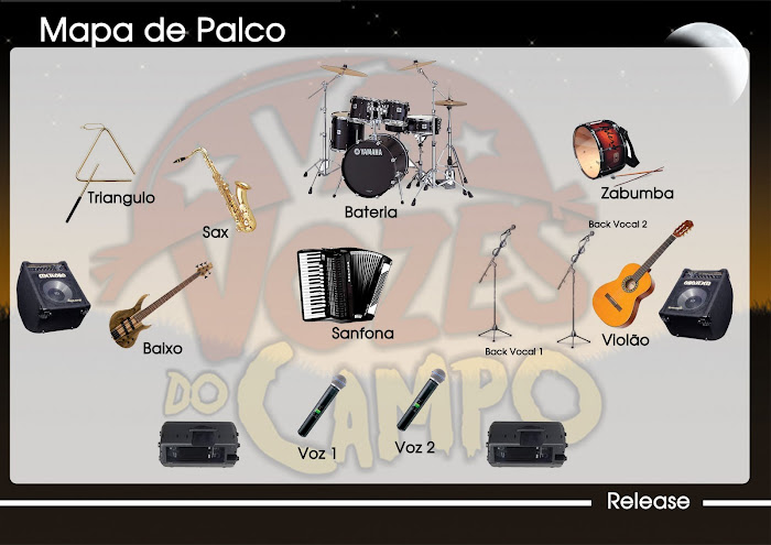 Mapa de palco