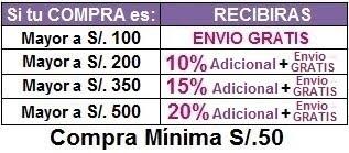 Si quieres GANAR MAS COMPRA MAS!!!.