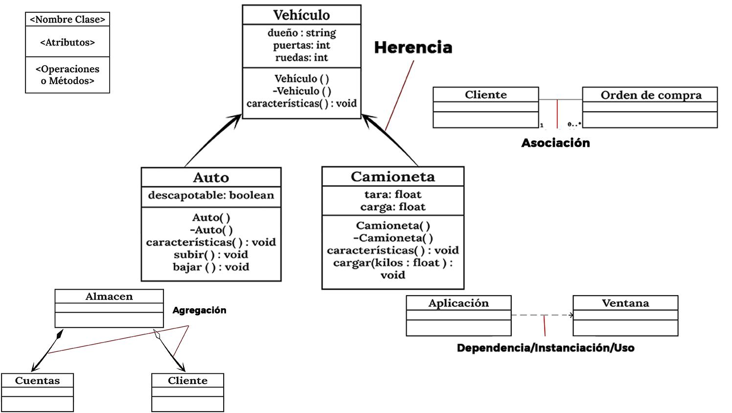 los 13 diagramas uml y sus componentes  1  2