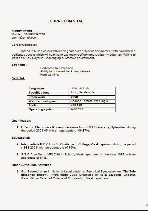 Resume for matrimonial for male